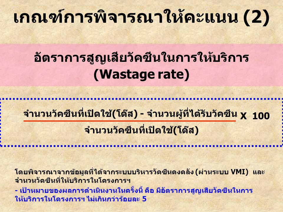 เกณฑ์การพิจารณาให้คะแนน (2)