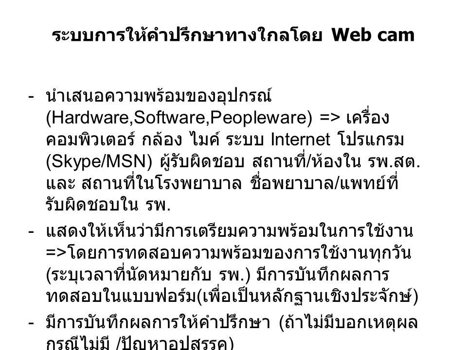 ระบบการให้คำปรึกษาทางใกลโดย Web cam