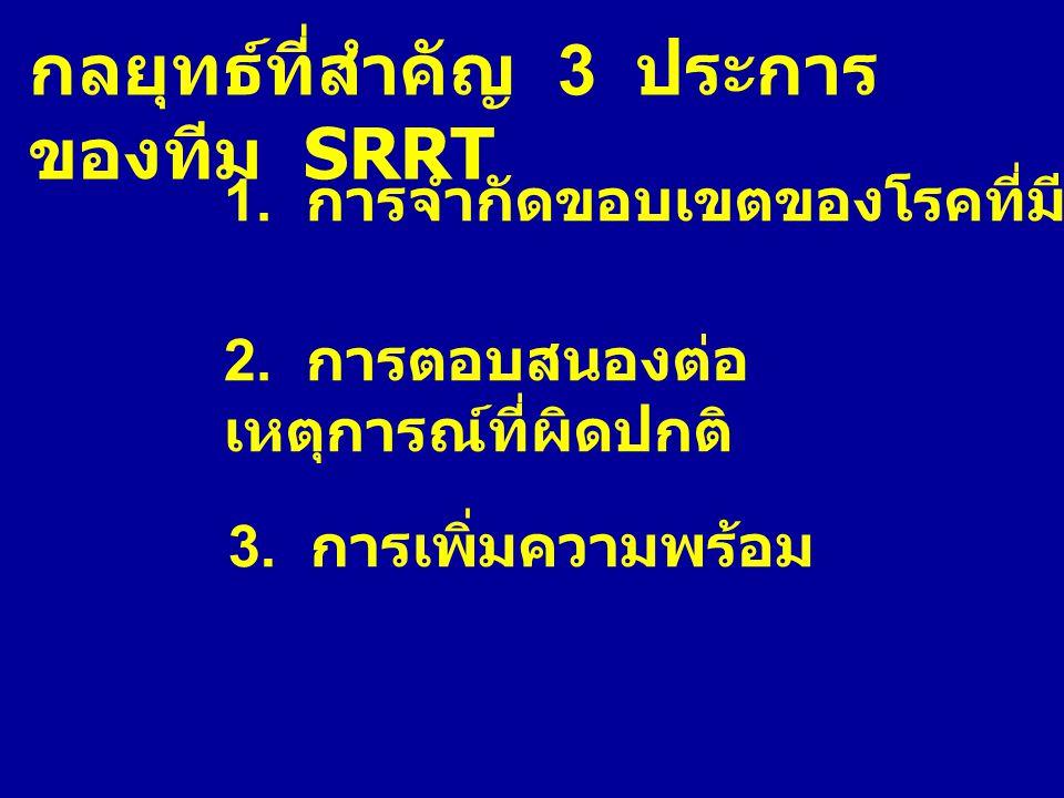 กลยุทธ์ที่สำคัญ 3 ประการ ของทีม SRRT