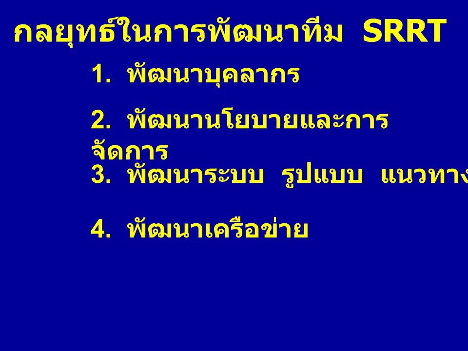 กลยุทธ์ในการพัฒนาทีม SRRT