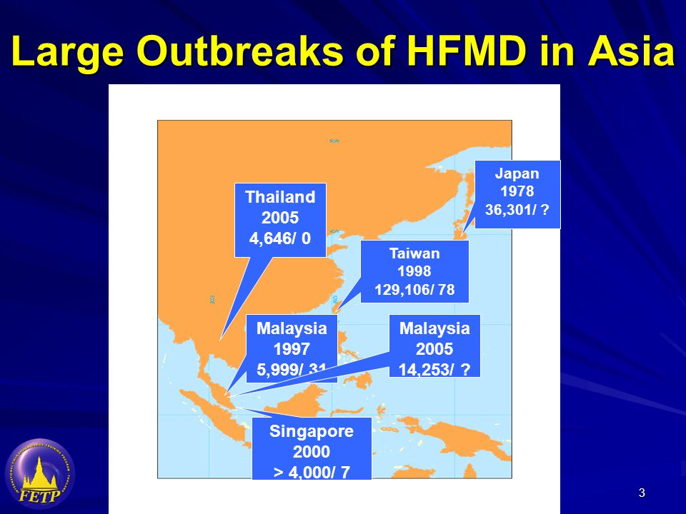 Large Outbreaks of HFMD in Asia