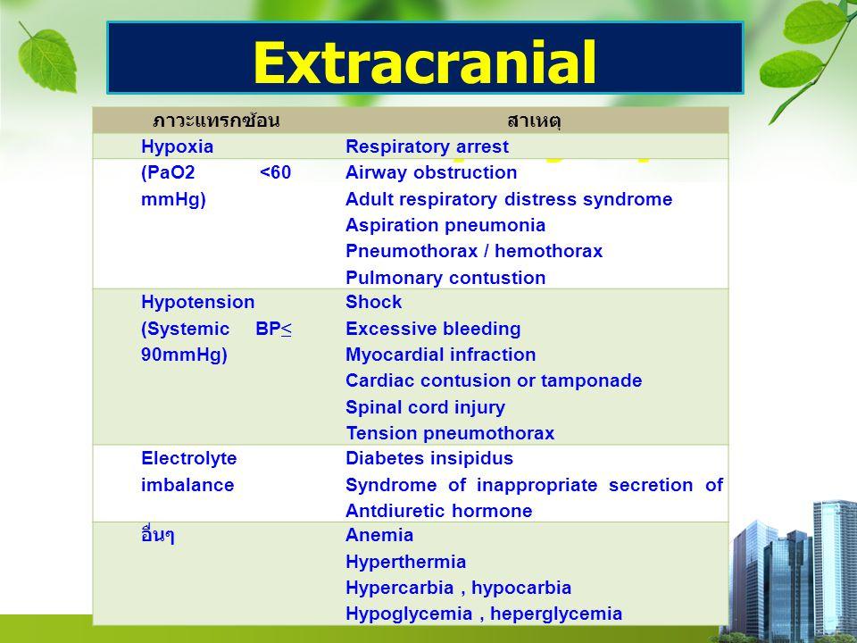 Extracranial secondary injury