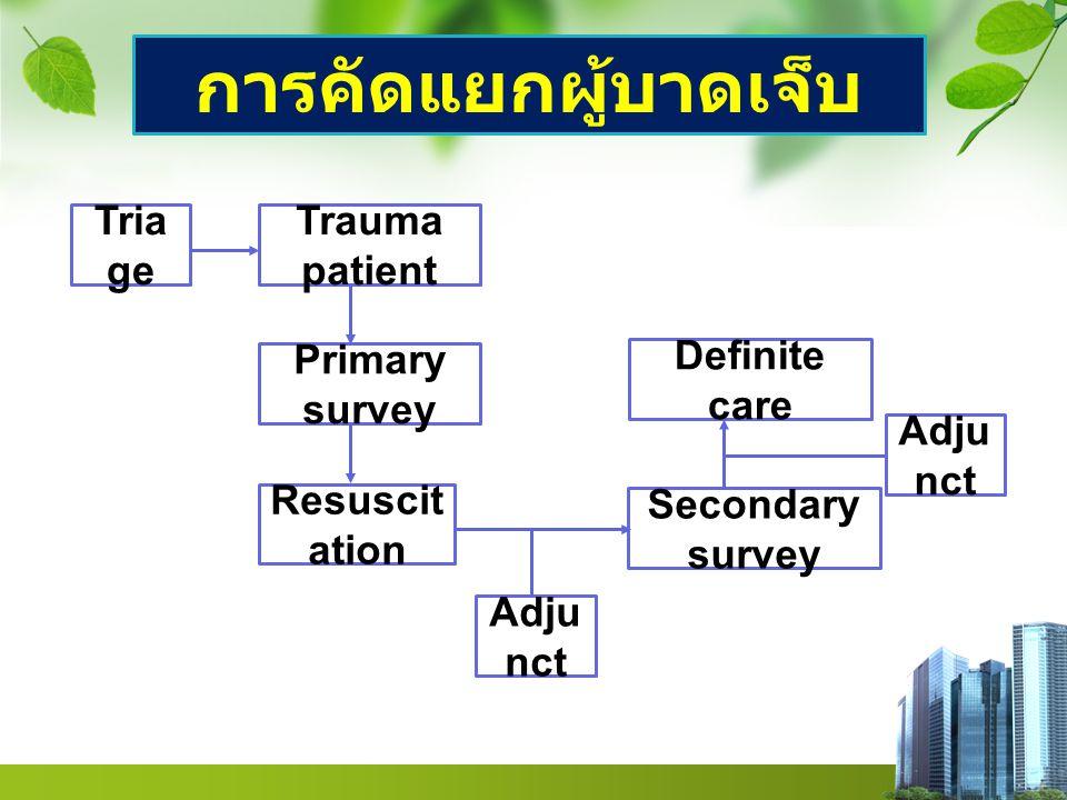 การคัดแยกผู้บาดเจ็บ Definite care Adjunct Triage Trauma patient