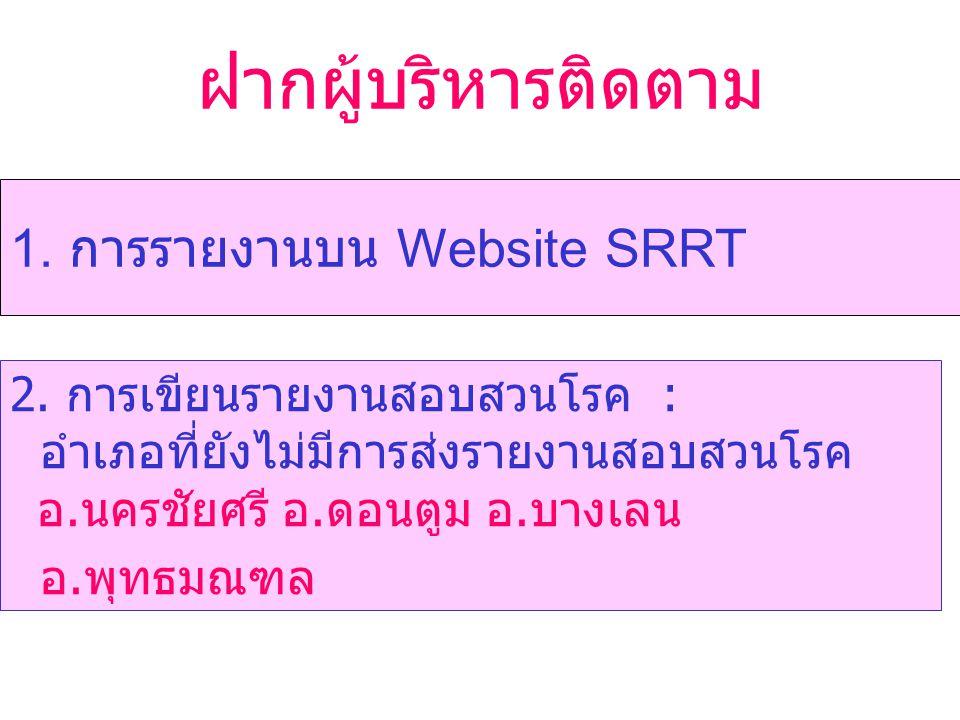 ฝากผู้บริหารติดตาม 1. การรายงานบน Website SRRT