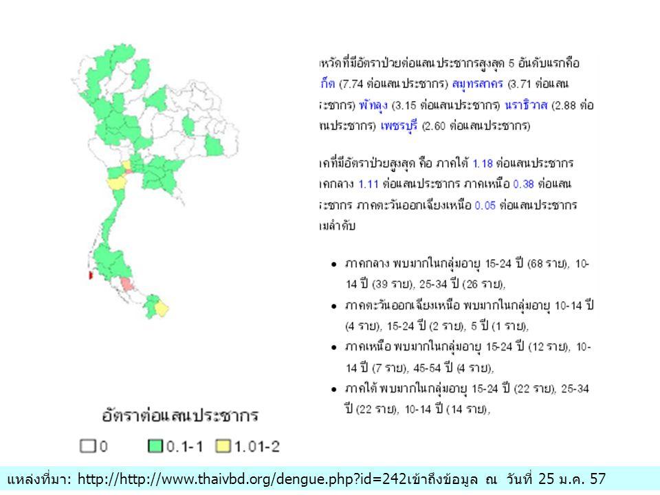 แหล่งที่มา: http://http://www. thaivbd. org/dengue. php