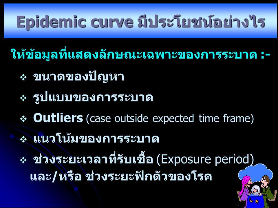Epidemic curve มีประโยชน์อย่างไร