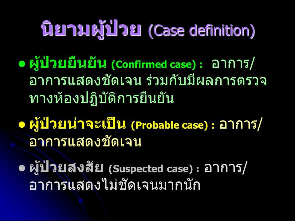 นิยามผู้ป่วย (Case definition)