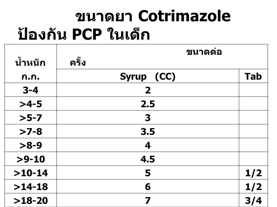 น้ำหนัก ขนาดต่อครั้ง ก.ก. Syrup (CC) Tab 3-4 2 >4-5 2.5 >5-7 3