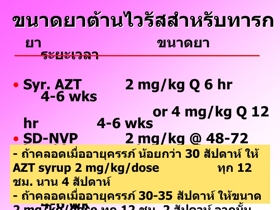 ขนาดยาต้านไวรัสสำหรับทารก