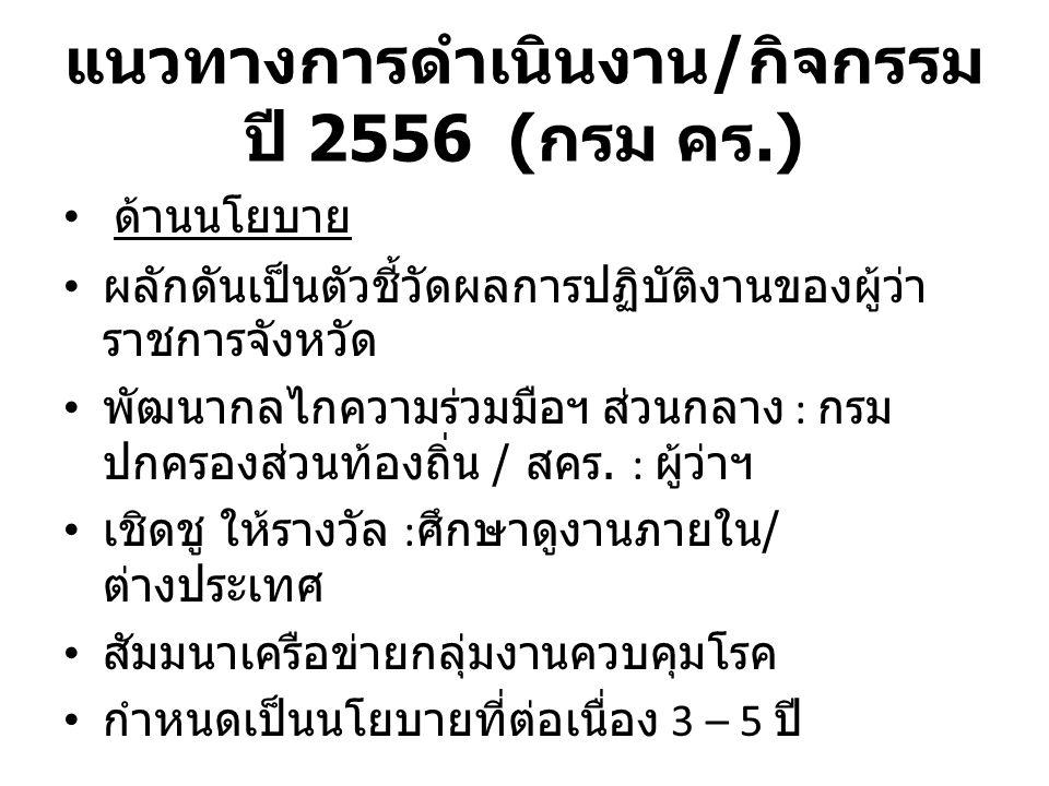 แนวทางการดำเนินงาน/กิจกรรมปี 2556 (กรม คร.)