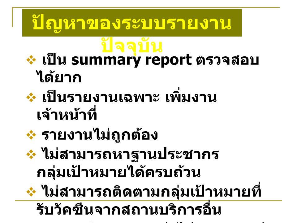 ปัญหาของระบบรายงานปัจจุบัน