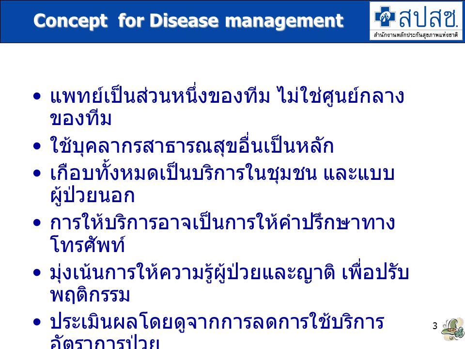 Concept for Disease management