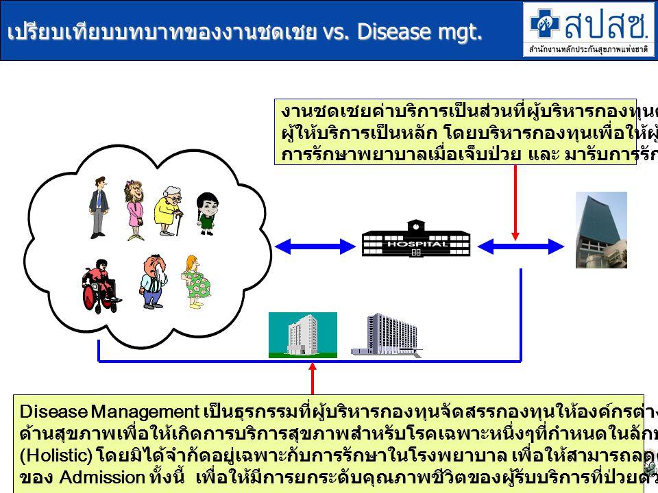 เปรียบเทียบบทบาทของงานชดเชย vs. Disease mgt.