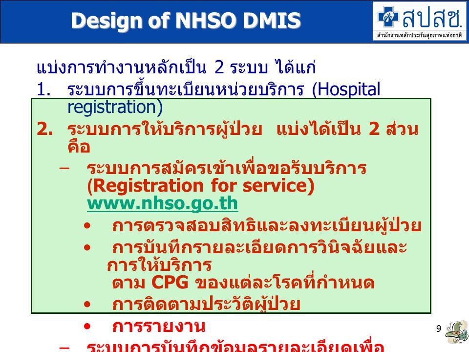 Design of NHSO DMIS แบ่งการทำงานหลักเป็น 2 ระบบ ได้แก่