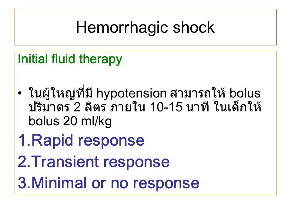 Hemorrhagic shock Rapid response Transient response