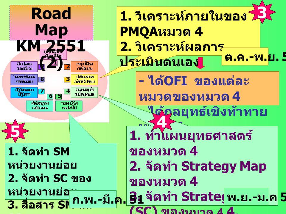 3 Road Map KM 2551 (2) 4 5 1. วิเคราะห์ภายในของ PMQAหมวด 4