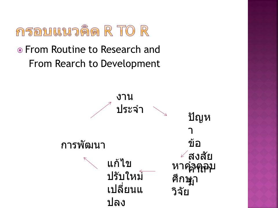 กรอบแนวคิด R to R งานประจำ ปัญหา ข้อสงสัย คำถาม การพัฒนา แก้ไข หาคำตอบ