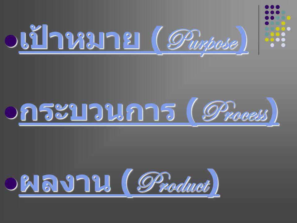 เป้าหมาย (Purpose) กระบวนการ (Process) ผลงาน (Product)