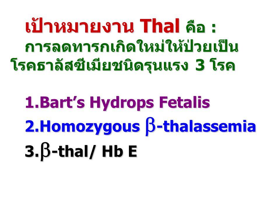 เป้าหมายงาน Thal คือ : การลดทารกเกิดใหม่ให้ป่วยเป็นโรคธาลัสซีเมียชนิดรุนแรง 3 โรค. 1.Bart's Hydrops Fetalis.