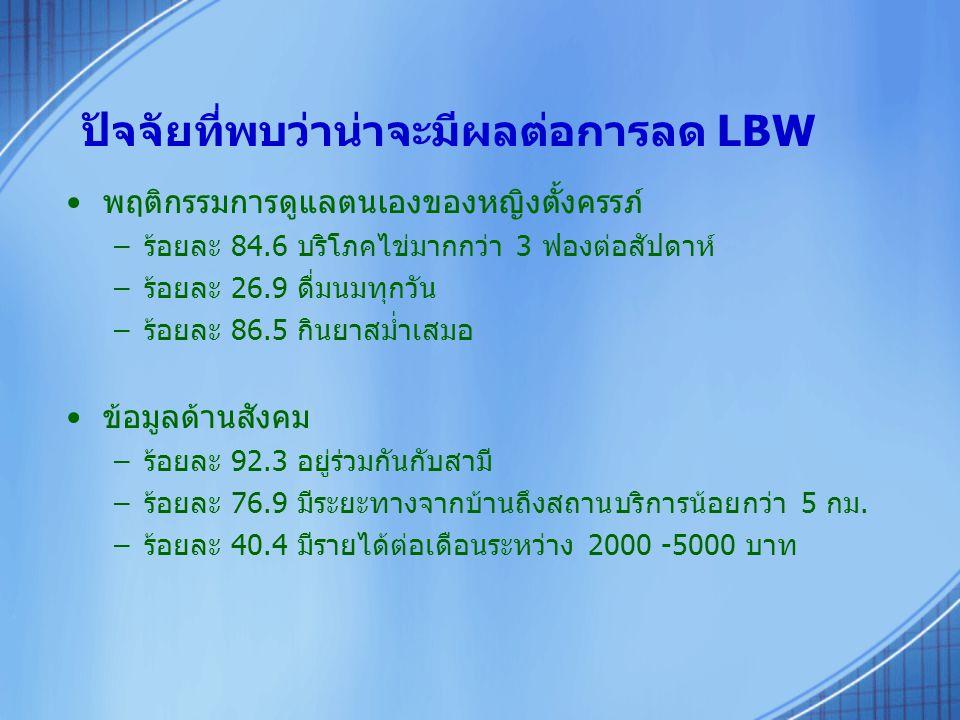 ปัจจัยที่พบว่าน่าจะมีผลต่อการลด LBW
