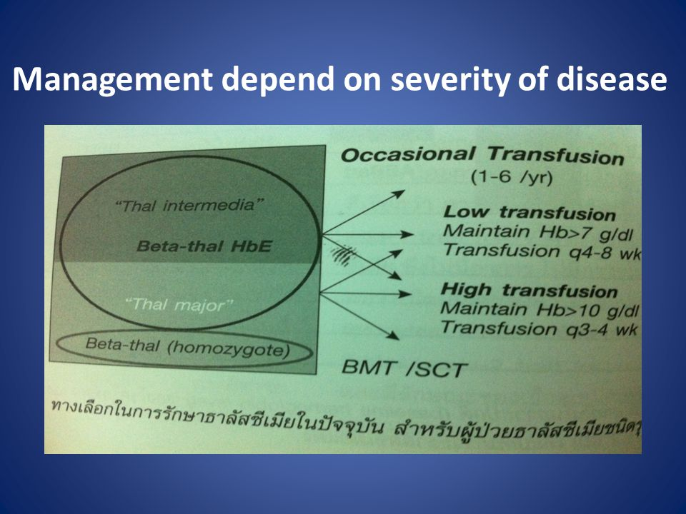 Management depend on severity of disease