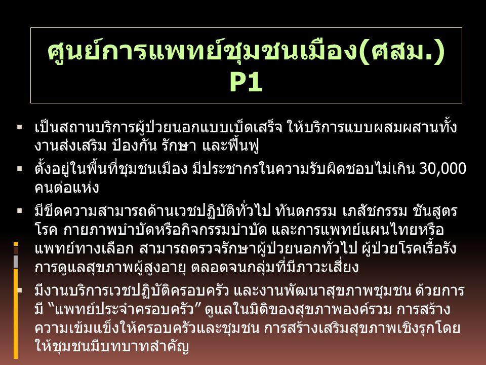 ศูนย์การแพทย์ชุมชนเมือง(ศสม.) P1