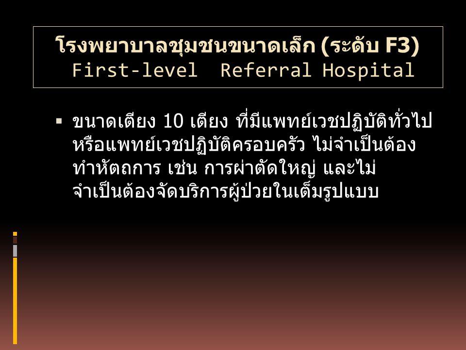 โรงพยาบาลชุมชนขนาดเล็ก (ระดับ F3) First-level Referral Hospital