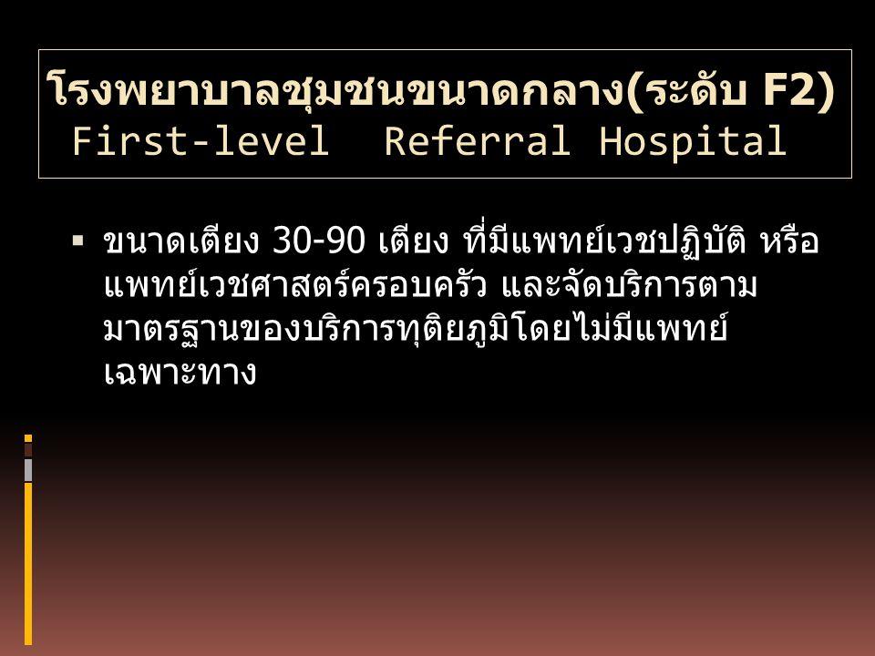 โรงพยาบาลชุมชนขนาดกลาง(ระดับ F2) First-level Referral Hospital