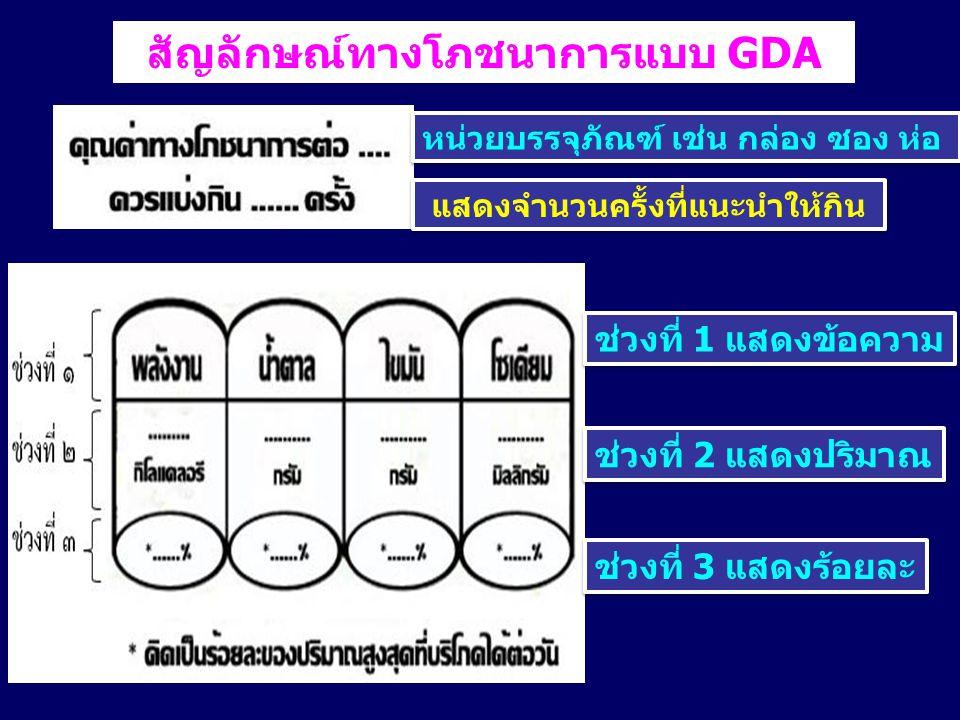 สัญลักษณ์ทางโภชนาการแบบ GDA