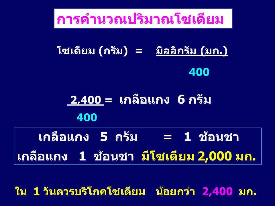 การคำนวณปริมาณโซเดียม