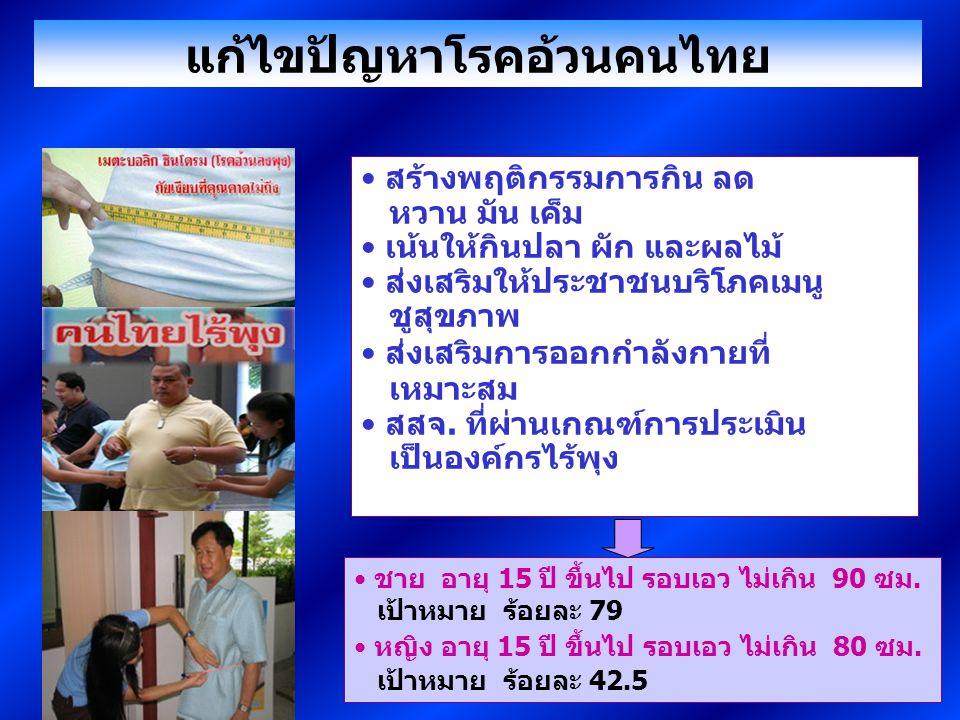 แก้ไขปัญหาโรคอ้วนคนไทย