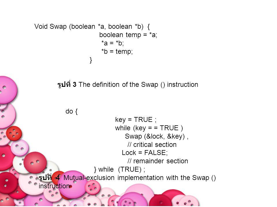 Void Swap (boolean *a, boolean *b) {