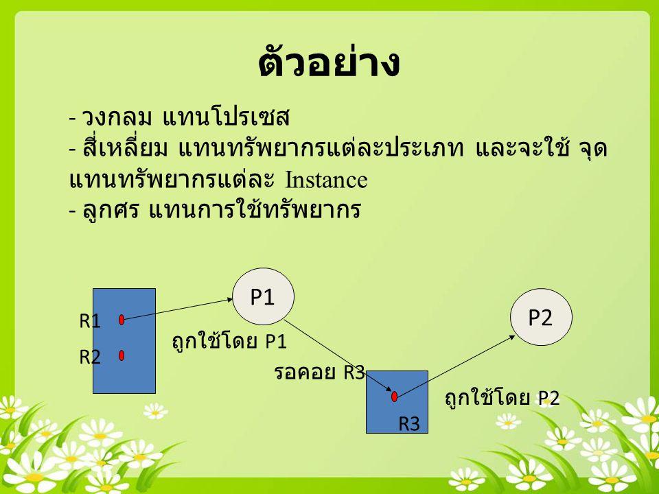 ตัวอย่าง - วงกลม แทนโปรเซส
