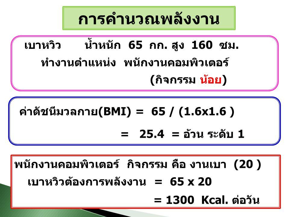 ค่าดัชนีมวลกาย(BMI) = 65 / (1.6x1.6 )