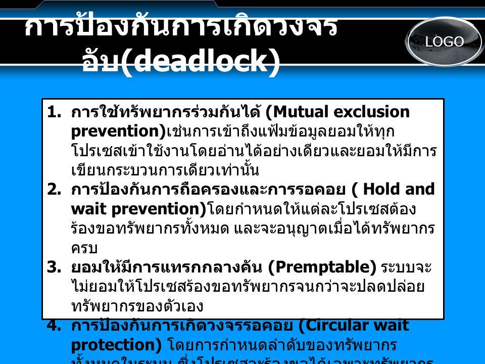 การป้องกันการเกิดวงจรอับ(deadlock)