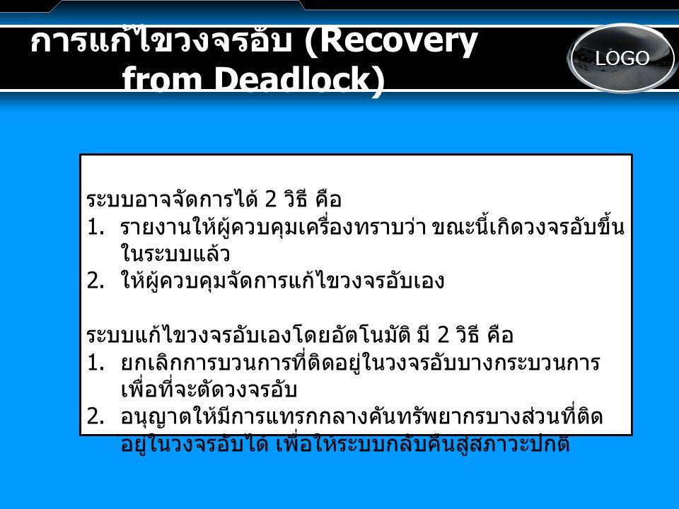 การแก้ไขวงจรอับ (Recovery from Deadlock)