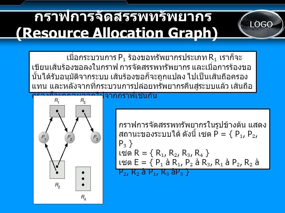 กราฟการจัดสรรพทรัพยากร (Resource Allocation Graph)