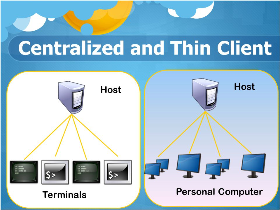 Centralized and Thin Client