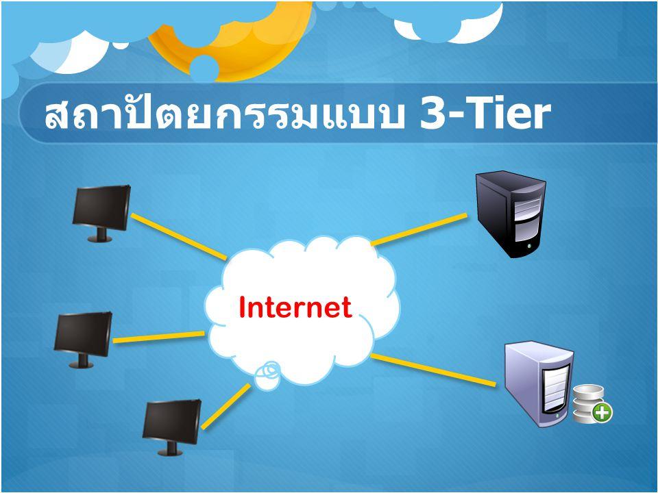 สถาปัตยกรรมแบบ 3-Tier Internet
