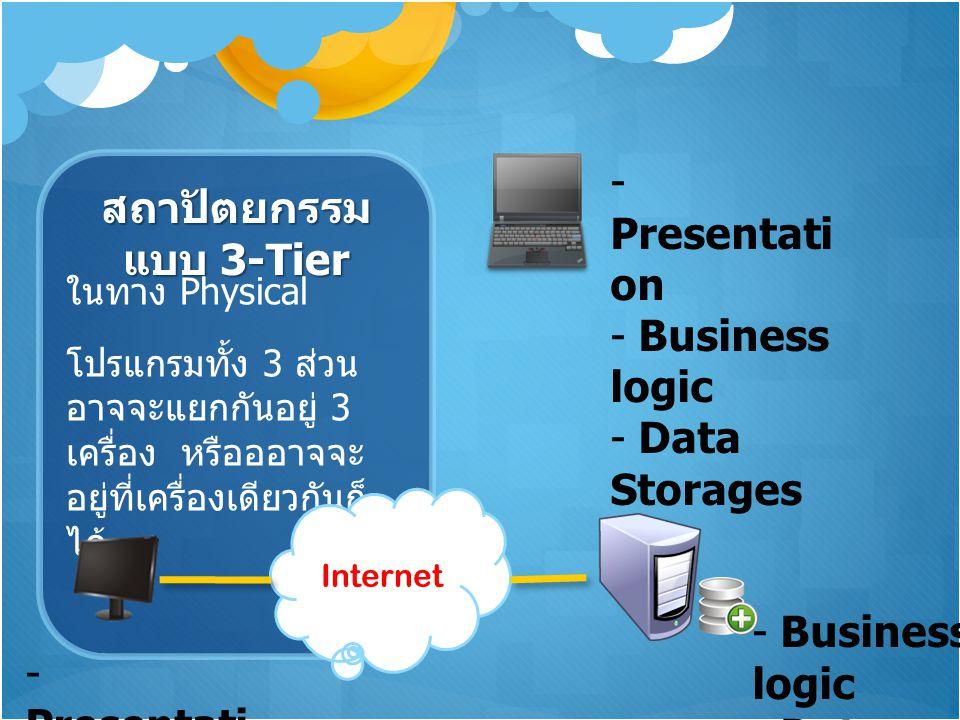 Presentation สถาปัตยกรรมแบบ 3-Tier Business logic Data Storages