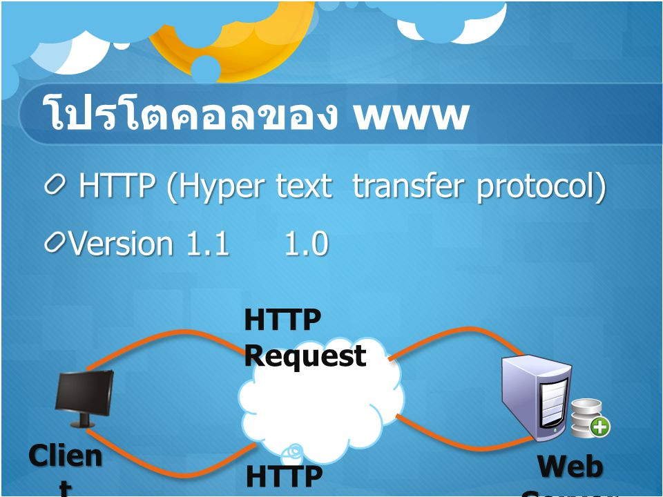 โปรโตคอลของ www HTTP (Hyper text transfer protocol) Version 1.1 1.0