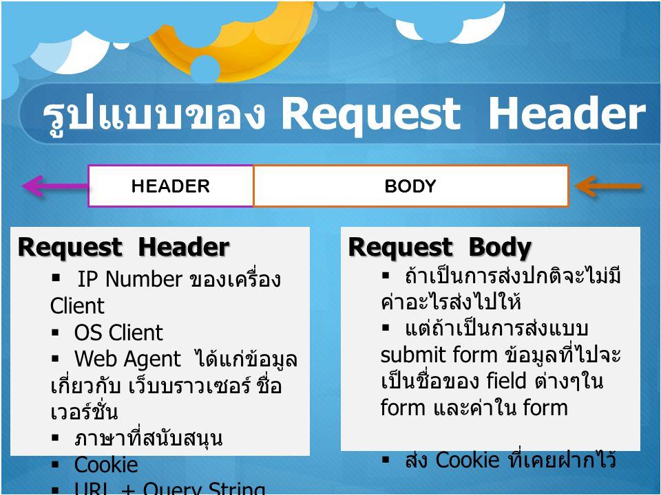 รูปแบบของ Request Header