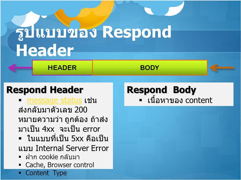รูปแบบของ Respond Header