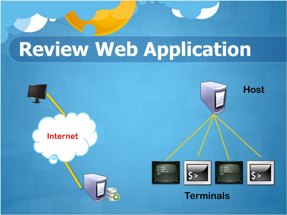 Review Web Application