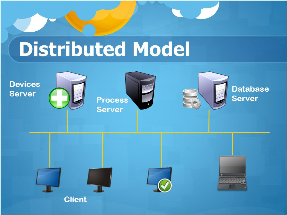 Distributed Model Devices Server Database Server Process Server Client