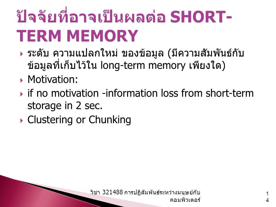 ปัจจัยที่อาจเป็นผลต่อ SHORT-TERM MEMORY