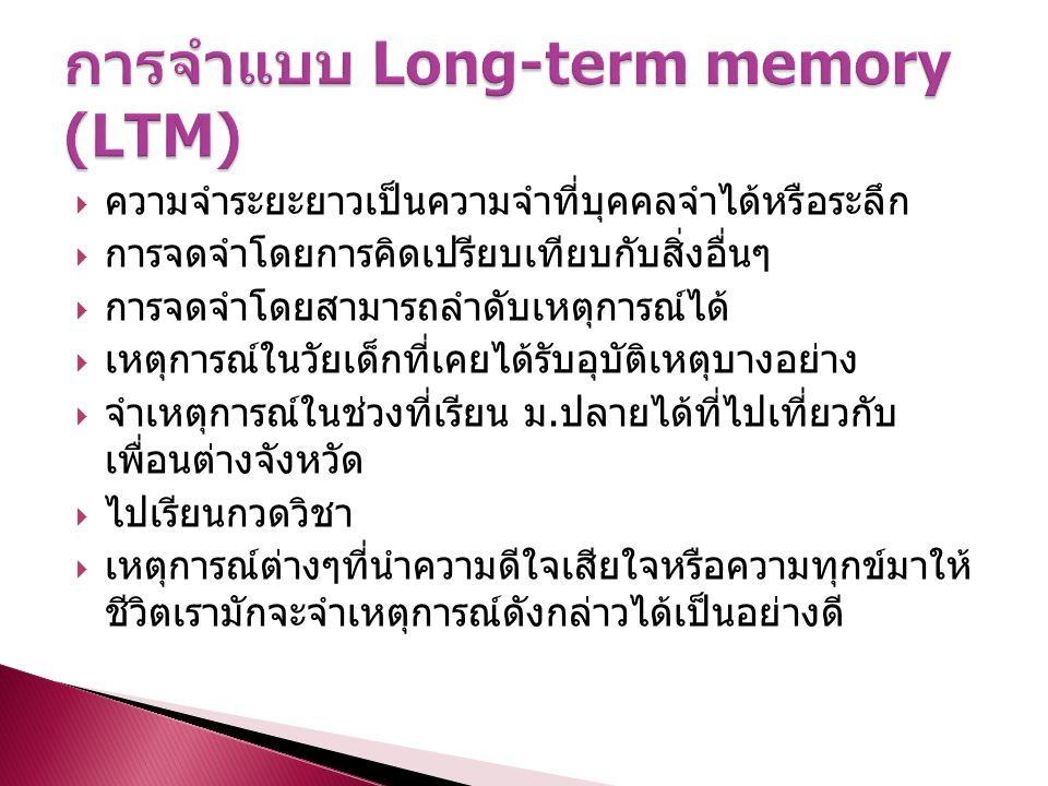 การจำแบบ Long-term memory (LTM)