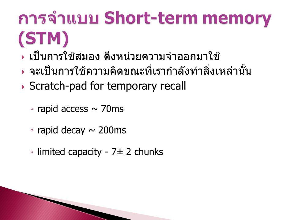 การจำแบบ Short-term memory (STM)