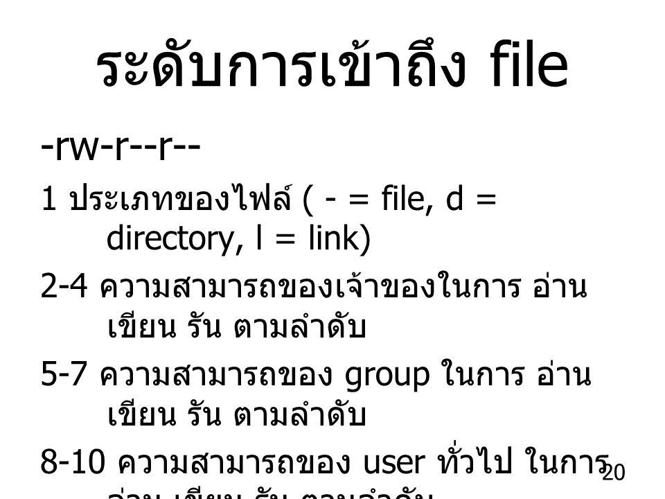 ระดับการเข้าถึง file -rw-r--r--