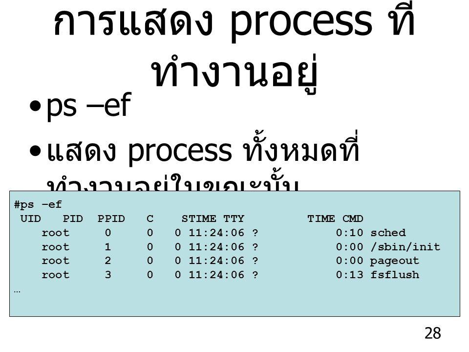 การแสดง process ที่ทำงานอยู่
